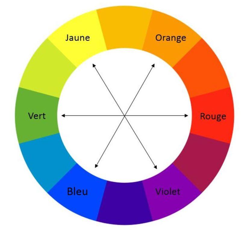 d coration comment associer les couleurs la perfection astuces design. Black Bedroom Furniture Sets. Home Design Ideas